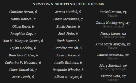 Names of the Newtown Shooting Victims